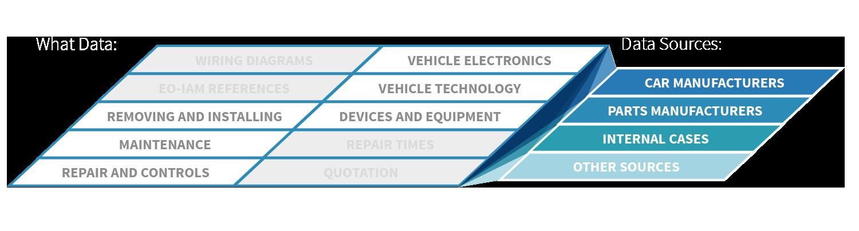 eXponentia Automotive Technical Helpline